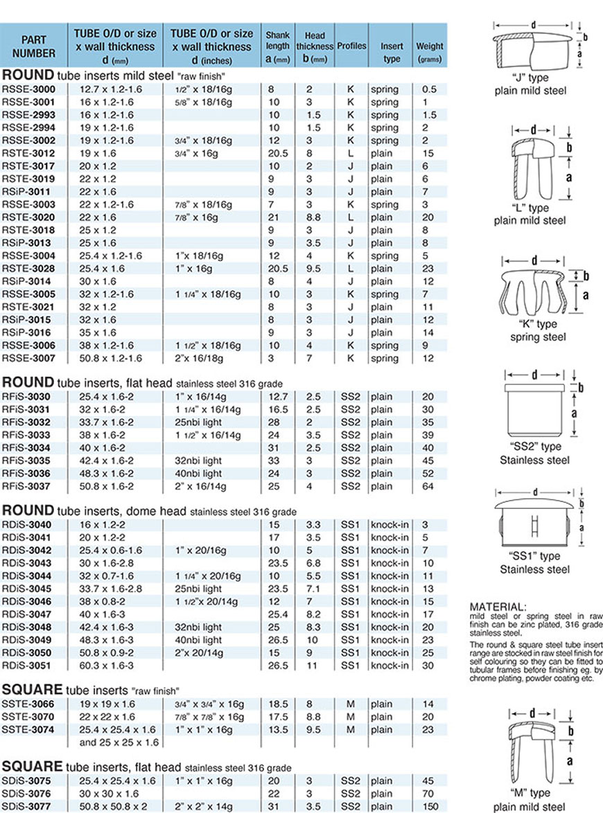 Steel tube inserts schedule